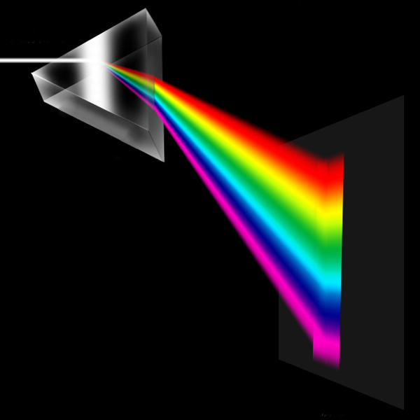 how to use a glass triangluar prism for a rainbow